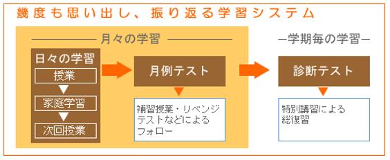 shogakubu02